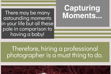 The Importance of Newborn Photography Infographic