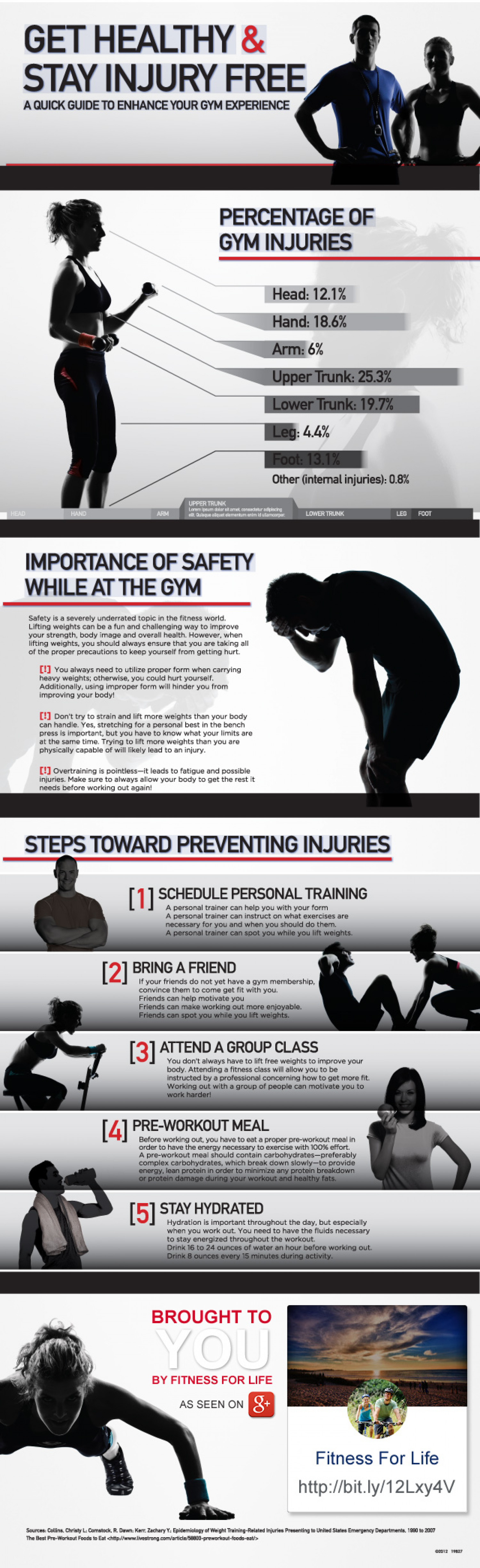 The Importance of Safety While Exercising Infographic