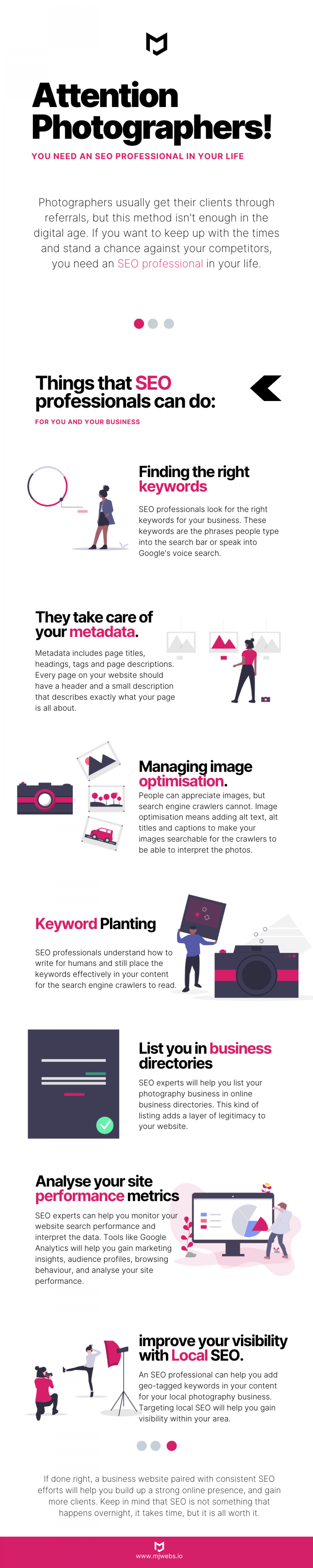 The Importance of SEO For Photographers Infographic