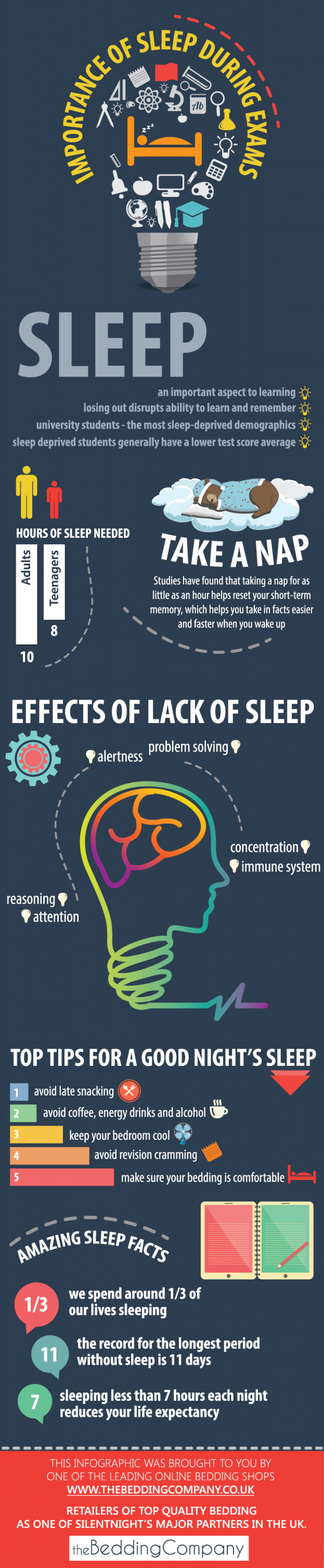 Importance Of Sleep During Exams Infographic