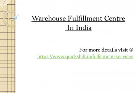 THE IMPORTANCE OF WAREHOUSES AND FULFILLMENT CENTERS Infographic