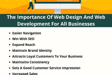 The Importance Of Web Design And Web Development For All Businesses Infographic