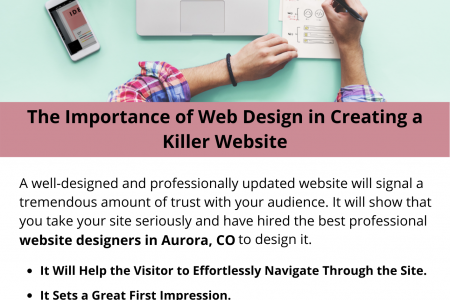 The Importance of Web Design in Creating a Killer Website Infographic