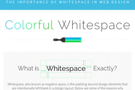 The Importance of Whitespace in Web Design Infographic
