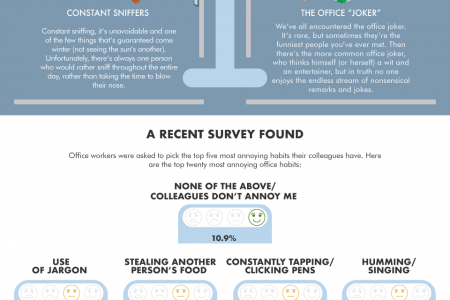 The Infuriating List of Annoying Office Behaviours Infographic