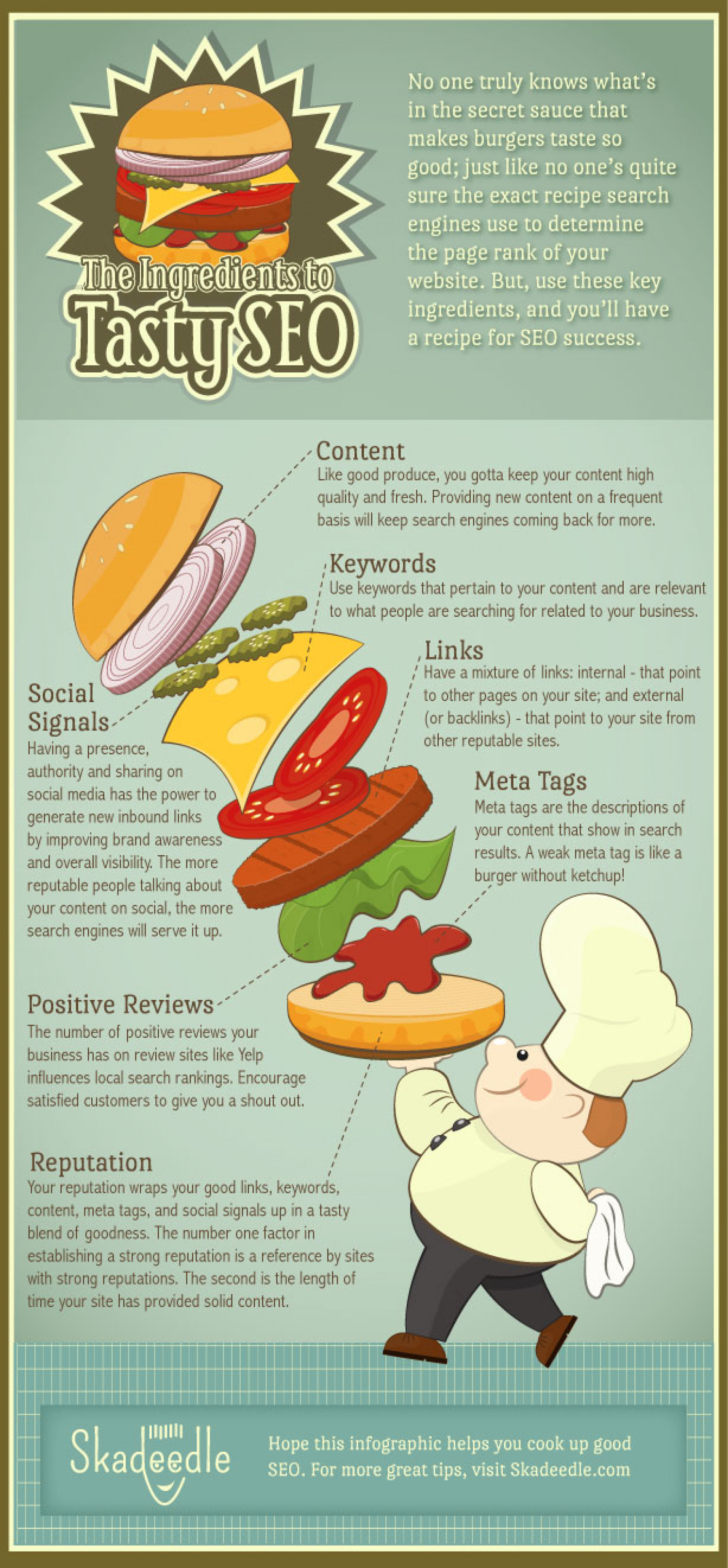 The Ingredients to Tasty SEO Infographic