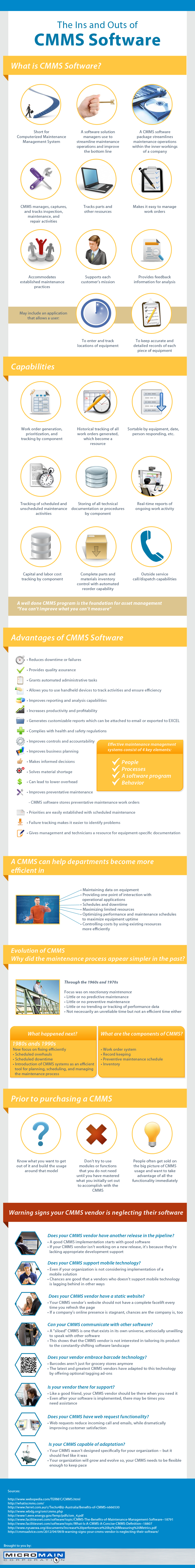 The Ins and Outs of CMMS Software Infographic | Visual ly