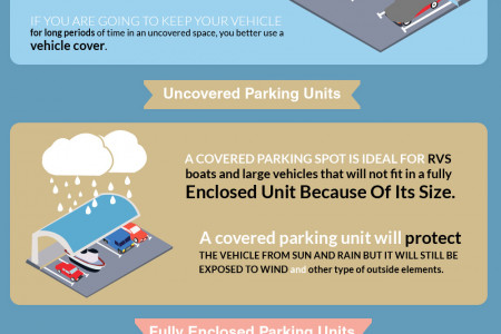 The Ins and Outs of Vehicle Storage Infographic