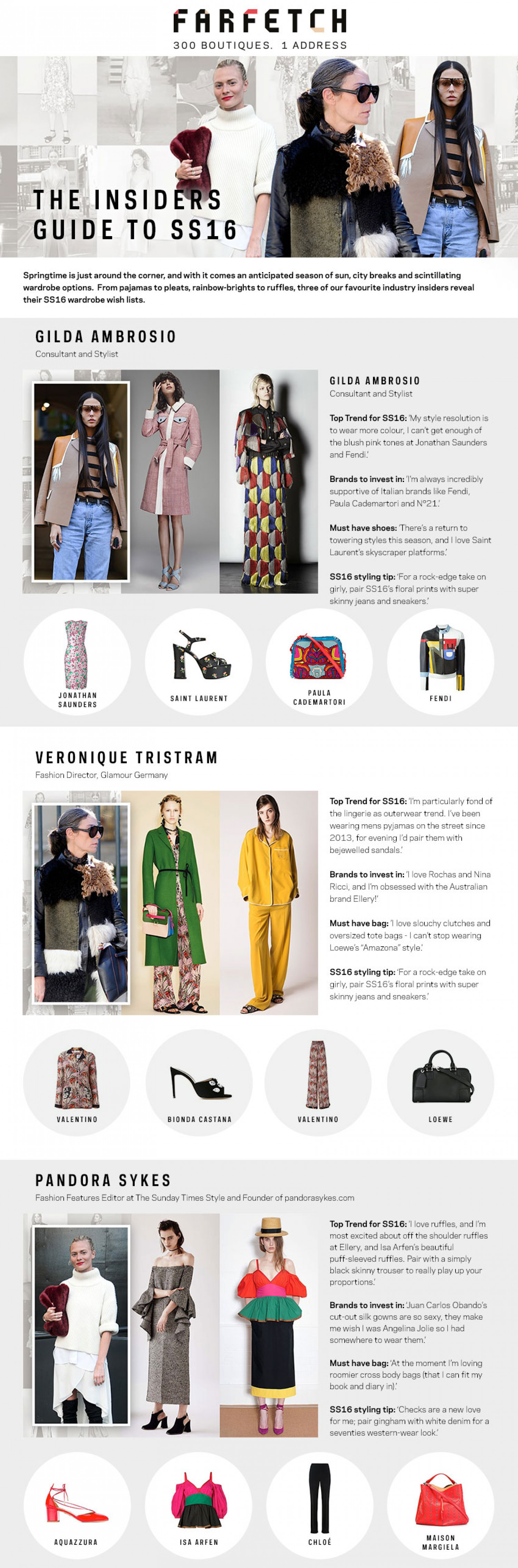 THE INSIDERS GUIDE TO SS16 Infographic