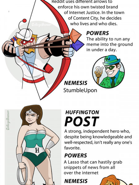 The Internet Justice League  Infographic