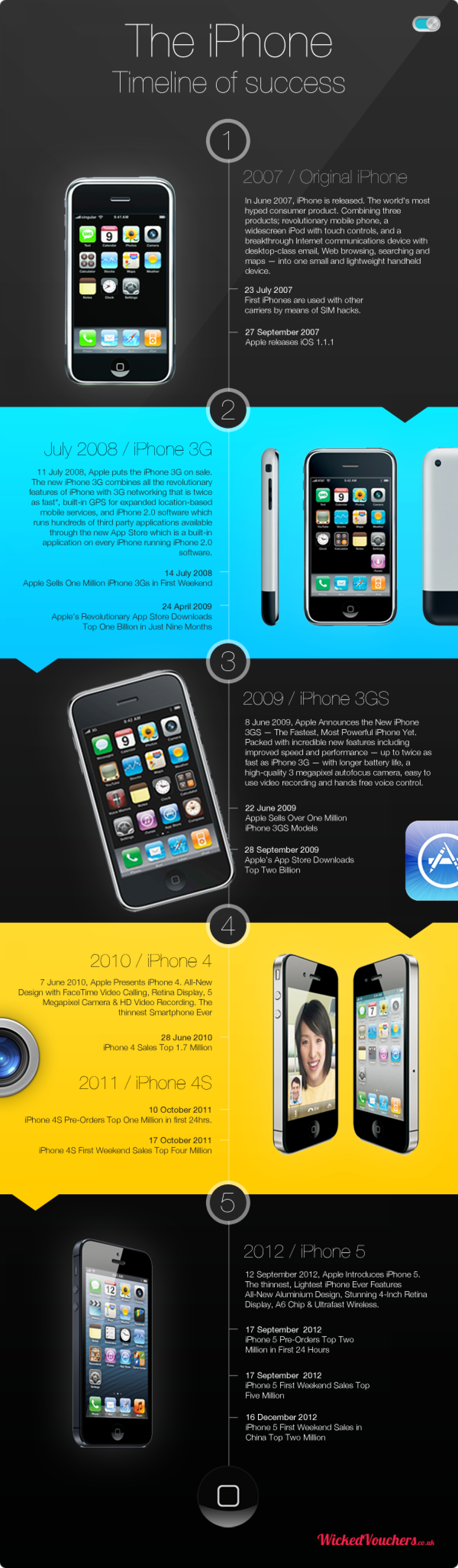 iphone case timeline Download timeline 3d: education edition and enjoy it on your iphone, ipad, and ipod touch in my case it helps me visually tell my client's story.
