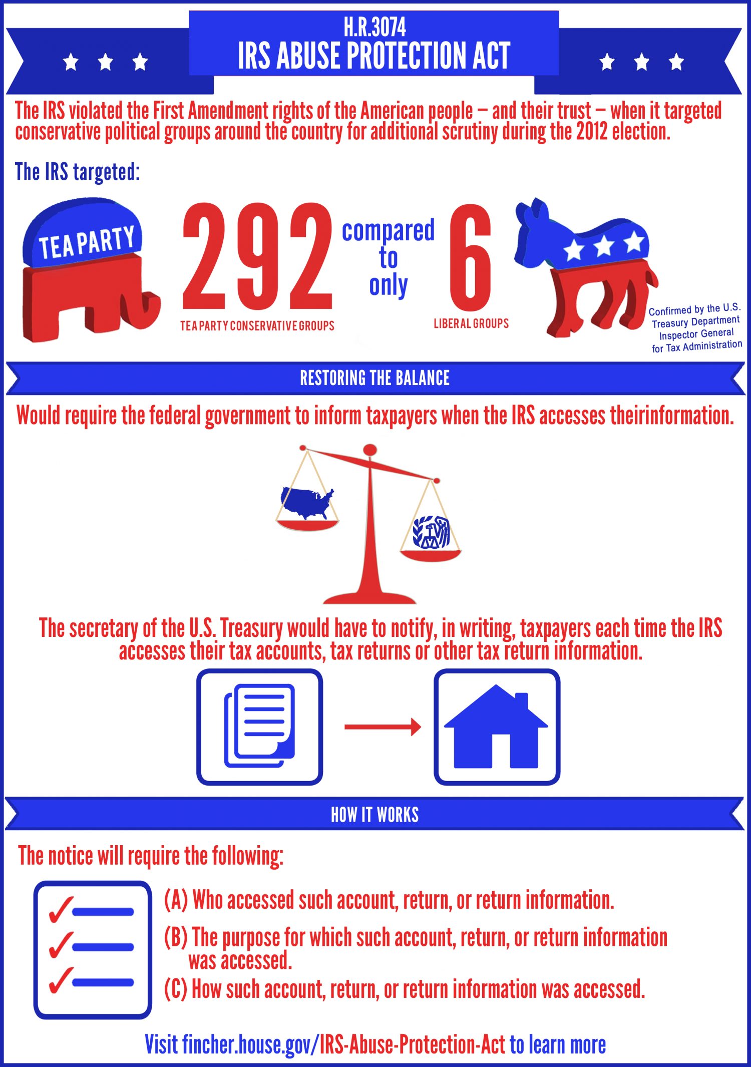The IRS Abuse Protection Act Infographic
