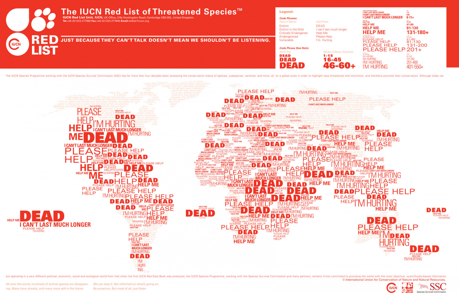 The IUCN List of Threatened Species  Infographic
