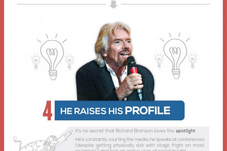 The Job Description Of Sir Richard Branson Infographic