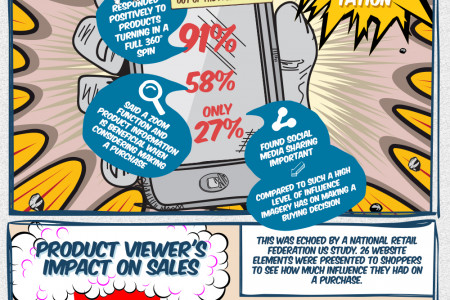 The Key To Enhancing Online Sales Infographic