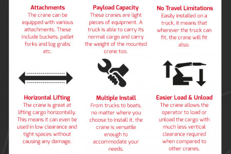 The Knuckle Boom Crane Infographic