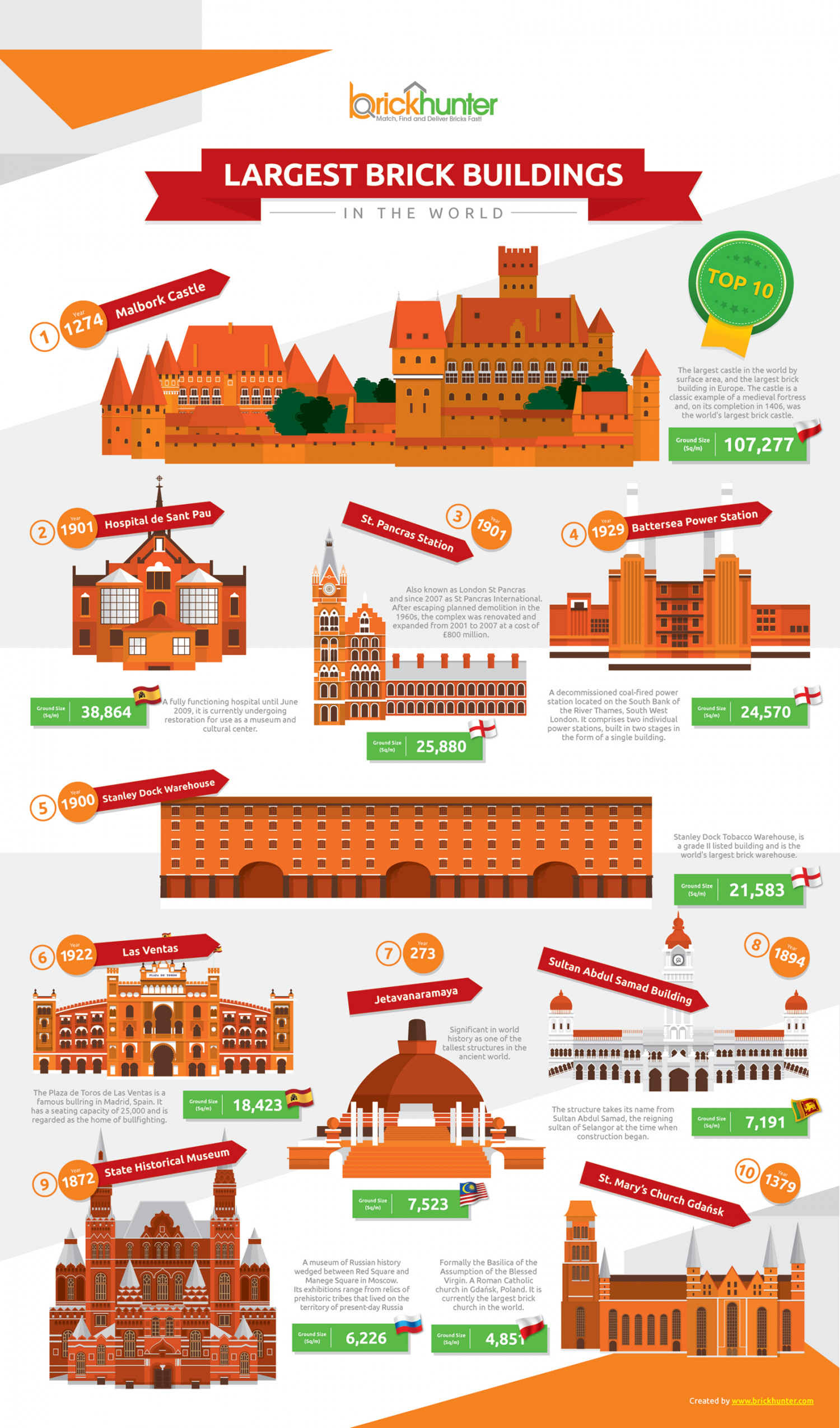 The Largest Brick Buildings In The World Infographic