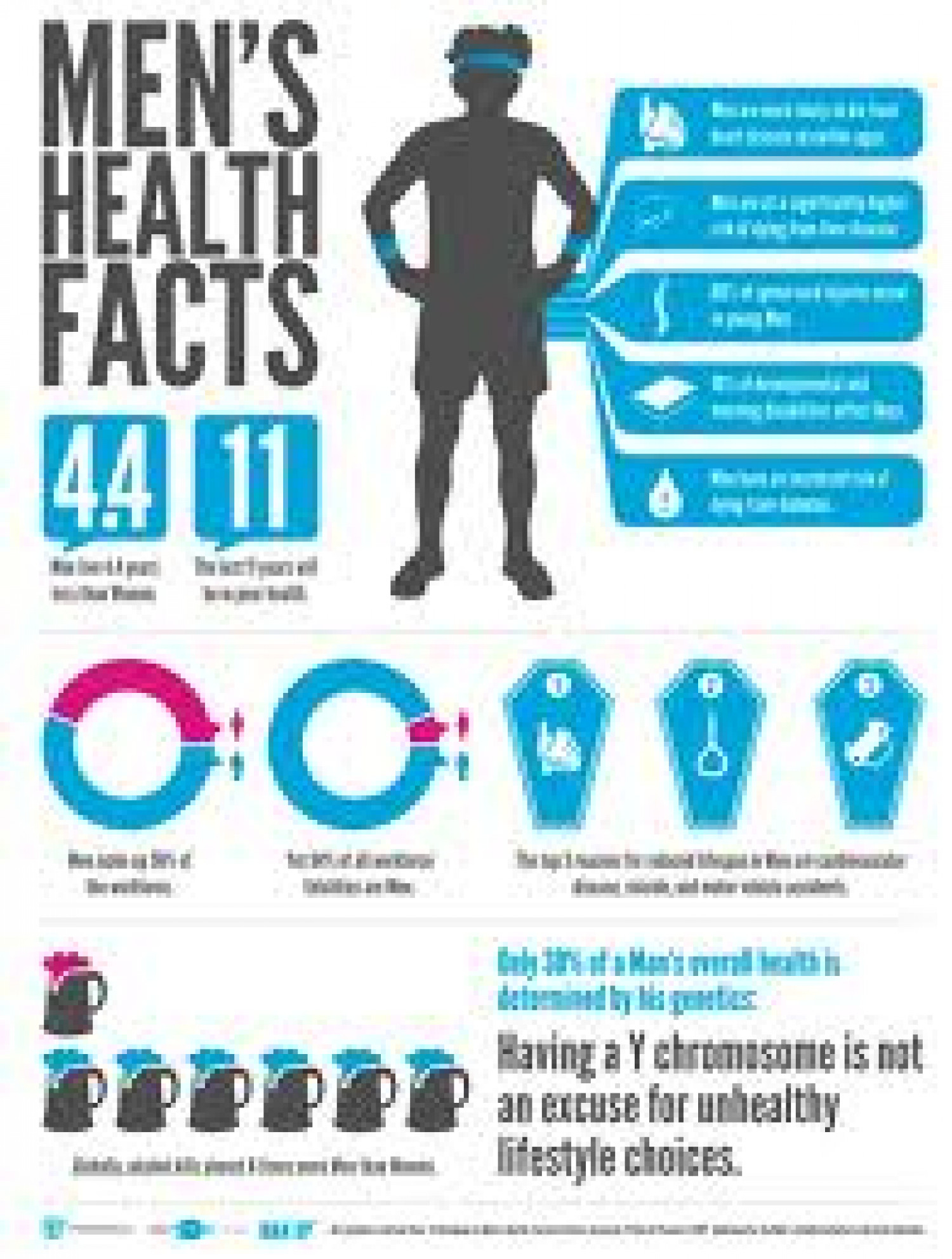 The latest Anti Aging News, Tips, Gossip and Product Reviews Infographic
