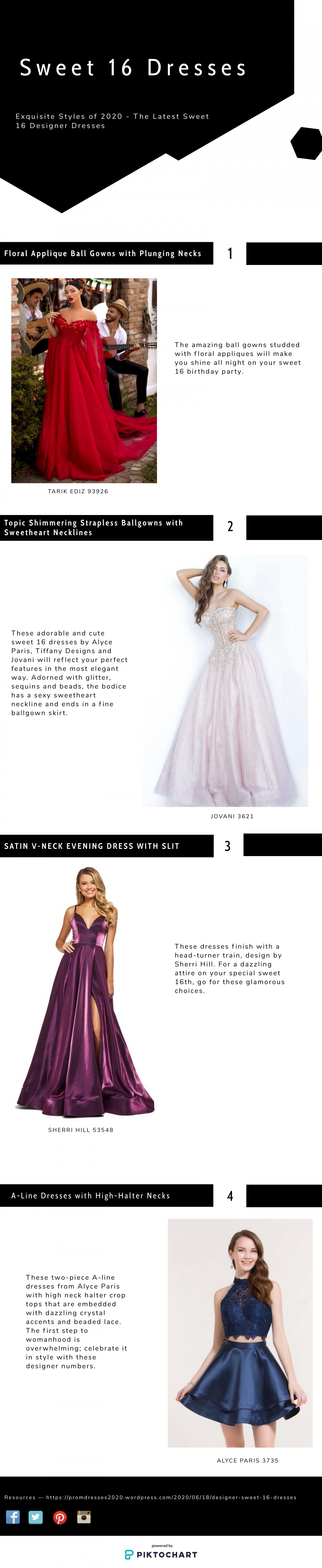 The Latest Sweet 16 Designer Dresses Infographic