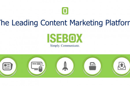 The Leading Content Marketing Platform Infographic