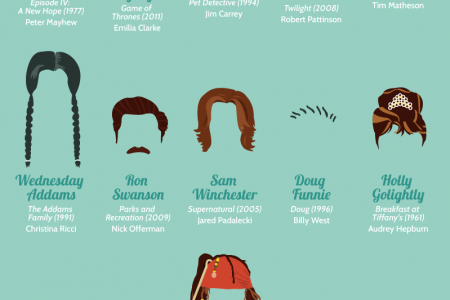 The League of Extraordinary Hair Infographic