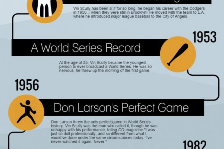 The Legend of Vin Scully Infographic