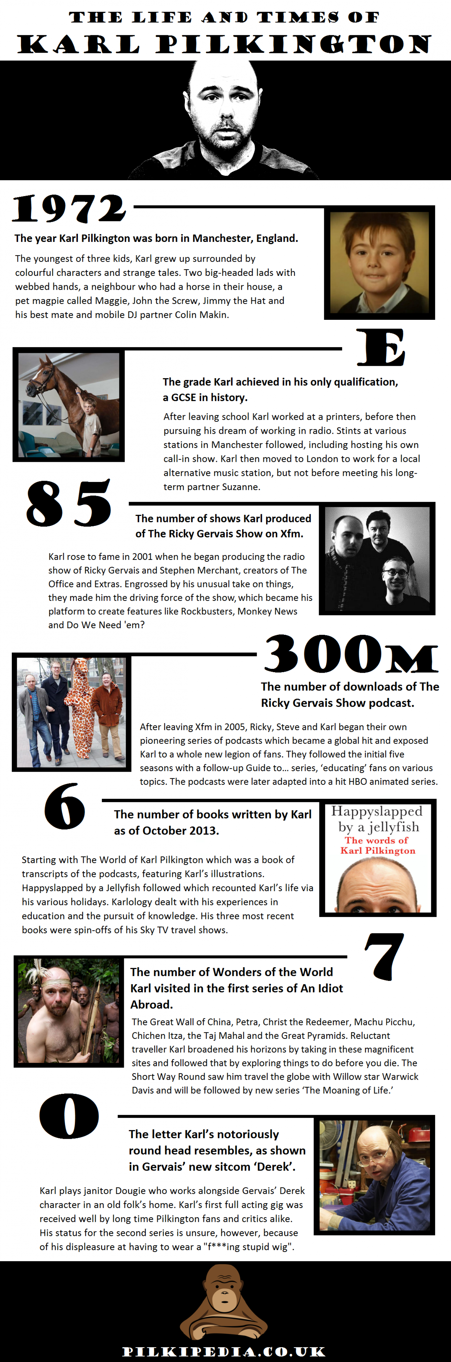 The Life and Times of Karl Pilkington Infographic