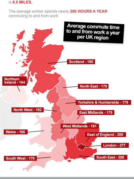 The Life of the Average UK Office Worker: Commuting Infographic