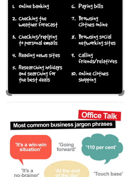 The Life of the Average UK Office Worker Infographic