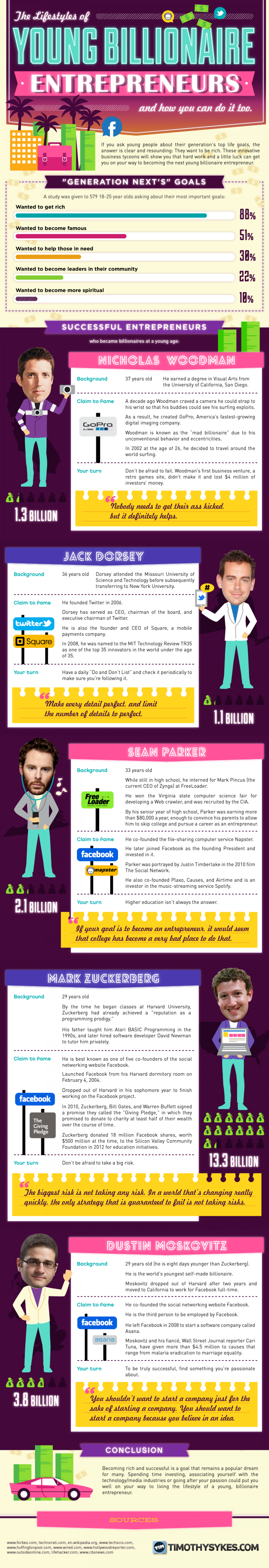 The Lifestyles of Young Billionaire Entrepreneurs Infographic