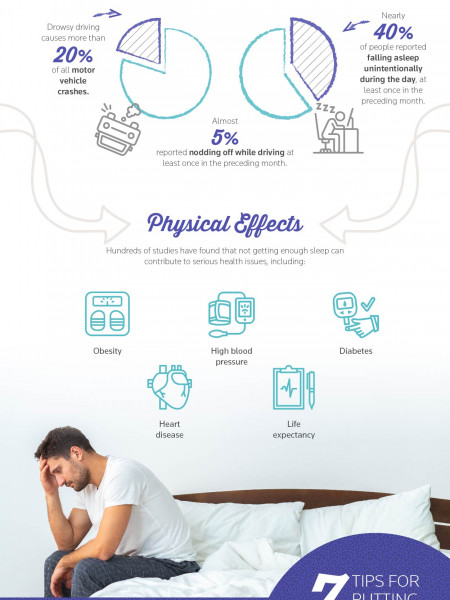 The Link between Insomnia and your Overall Health Infographic