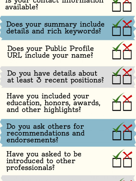 LinkedIn Checklist Infographic