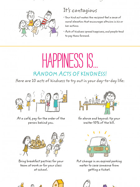 The Little Things: How Small Gestures of Kindness Go a Long Way Infographic
