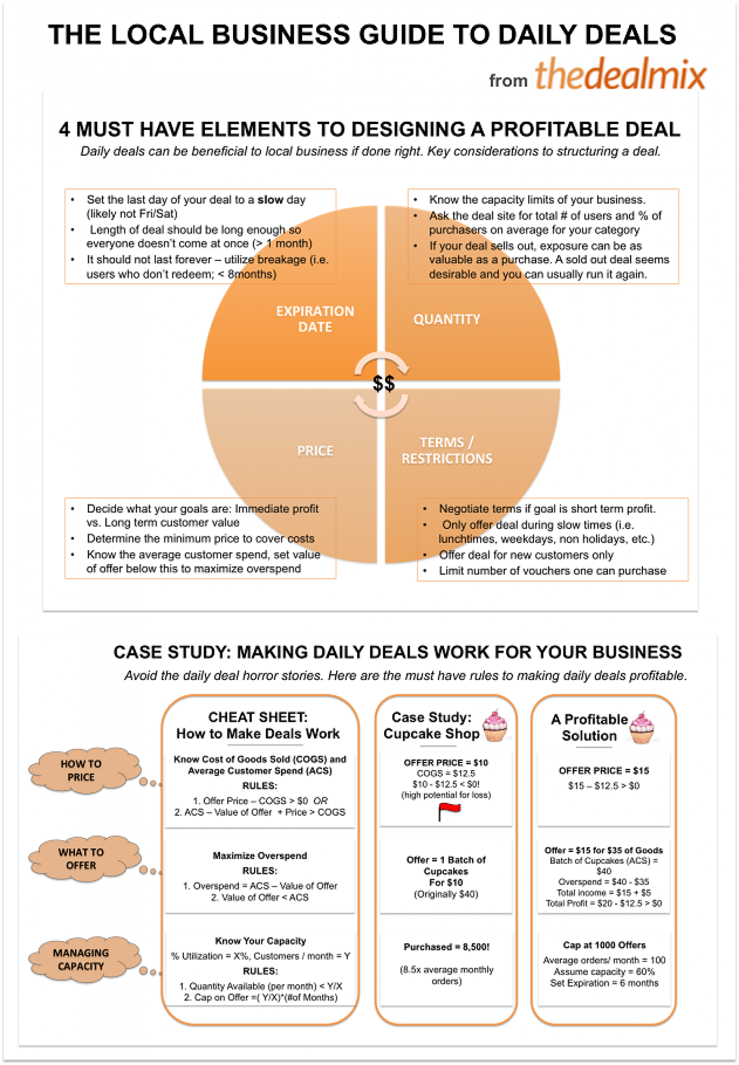 The Local Business Guide to Daily Deals  Infographic