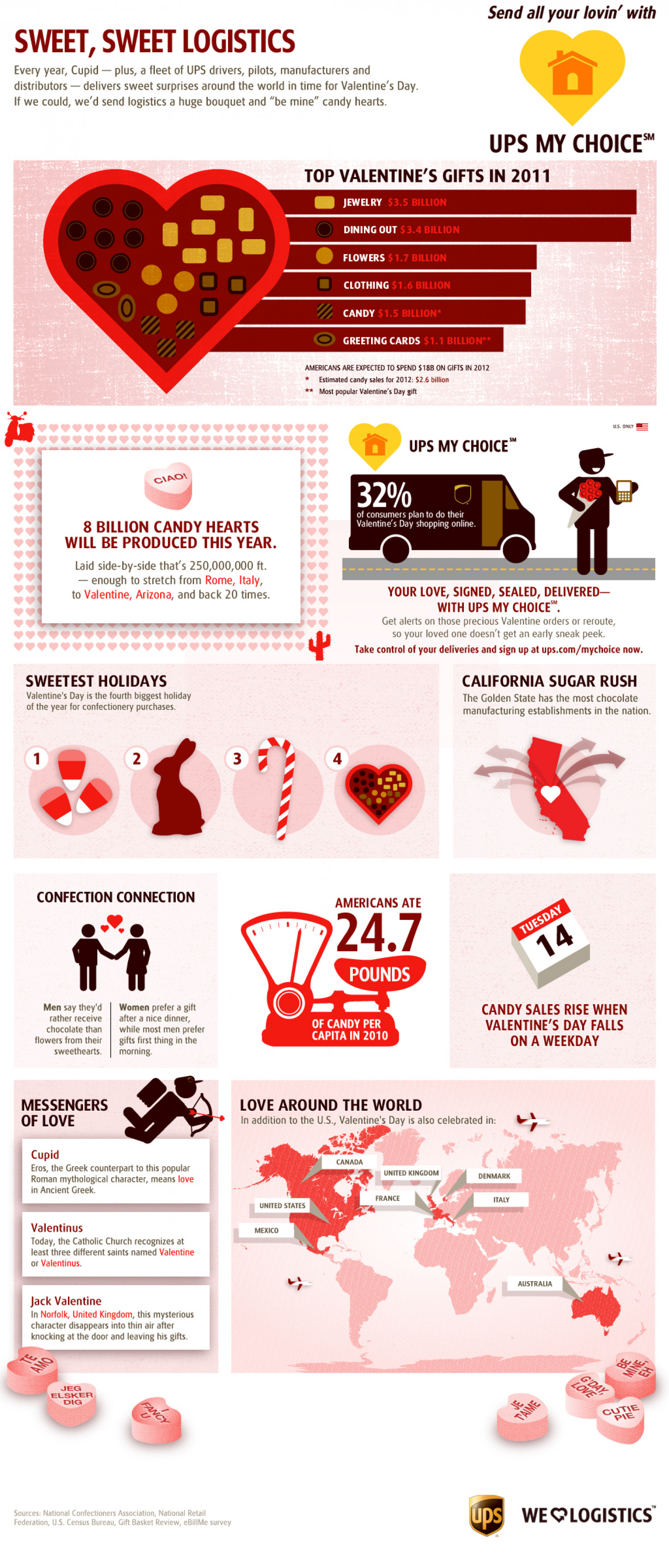 The Logistics of Valentine's Day | Visual.ly