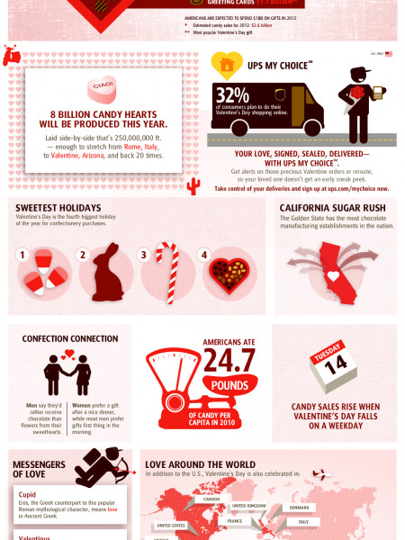 The Logistics of Valentine's Day Infographic