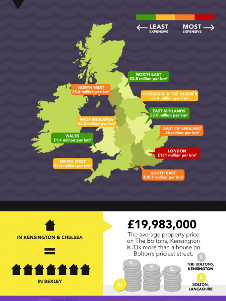 The London Property Boom Infographic