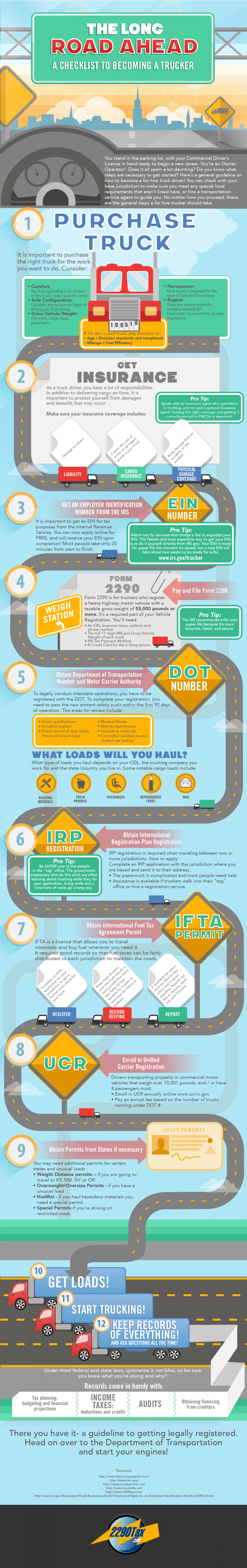 The Long Road Ahead - A Checklist To Becoming A Trucker Infographic