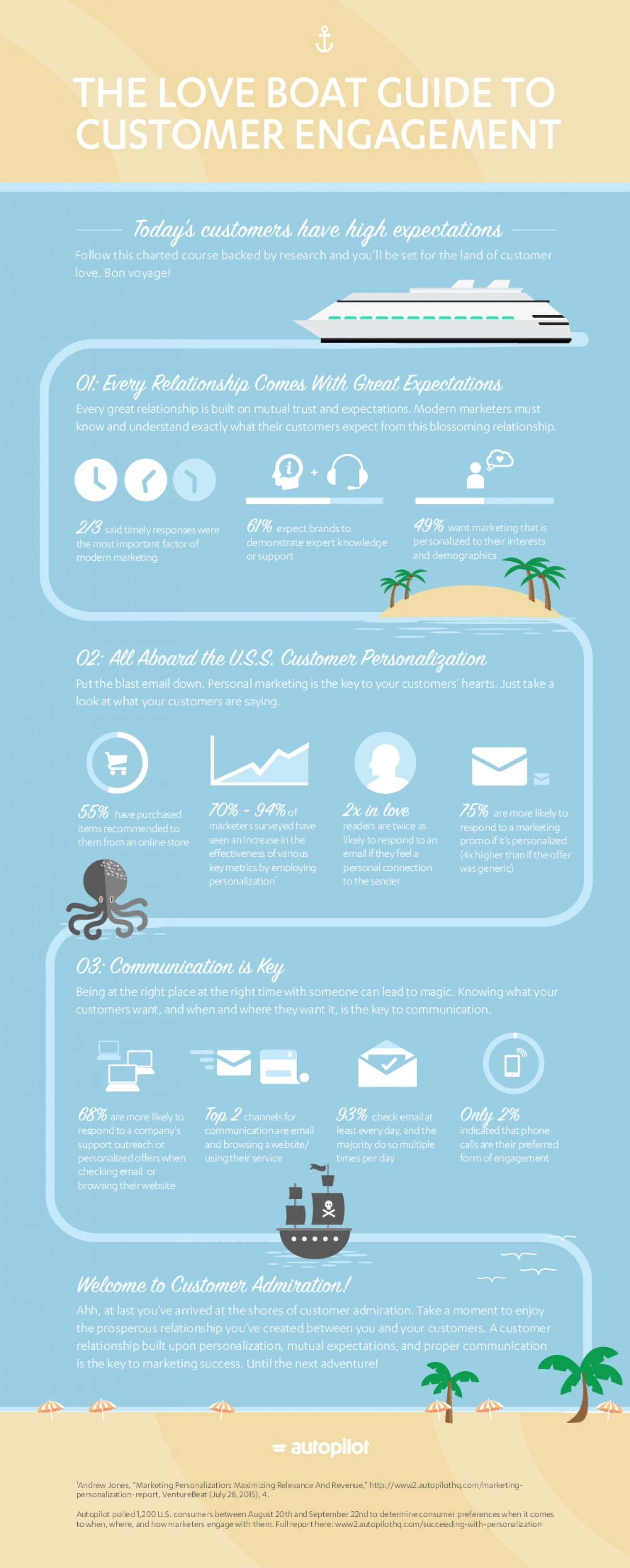 The Love Boat Guide to Customer Engagement Infographic