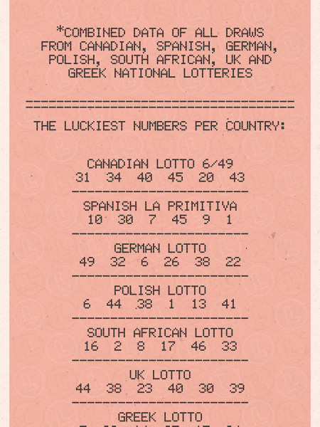 The Luckiest Numbers in the World | Visual ly