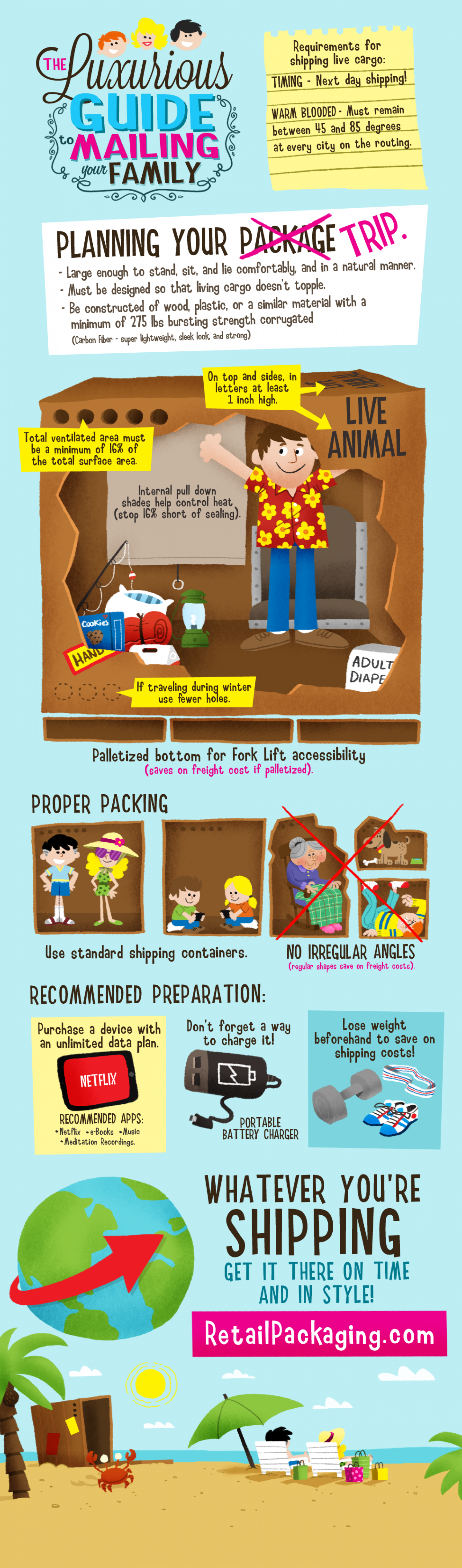 The Luxurious Guide to Mailing Your Family Infographic