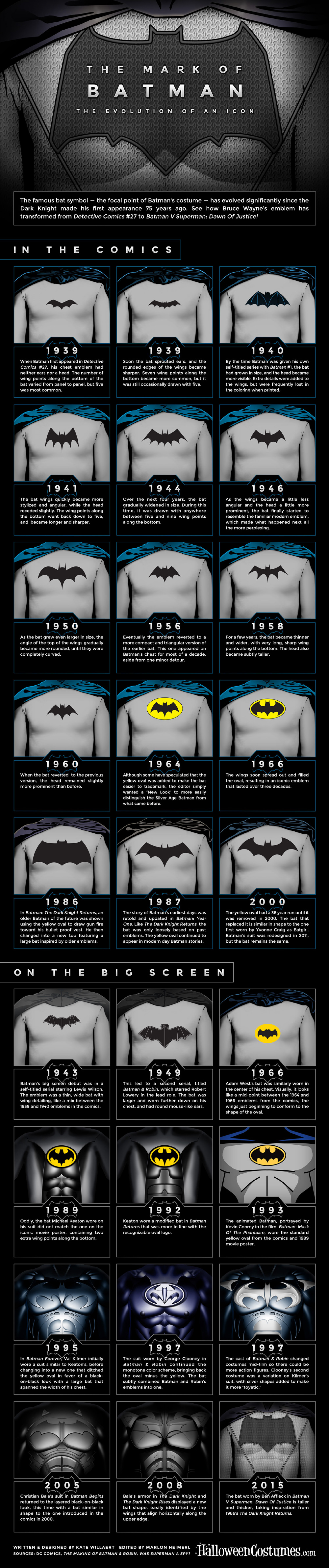 The Mark of Batman: The Evolution of an Icon Infographic