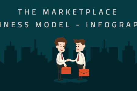 The Marketplace Business Model Infographic