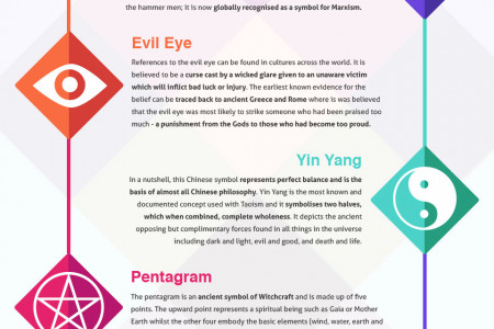 The Meaning Behind Famous Symbols Infographic