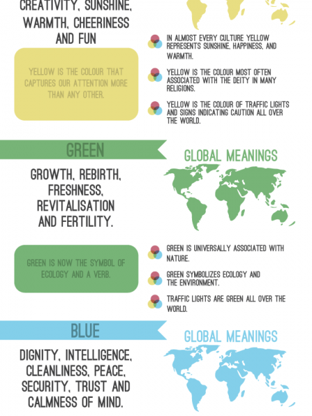 The Meaning Of Colour In Marketing Infographic