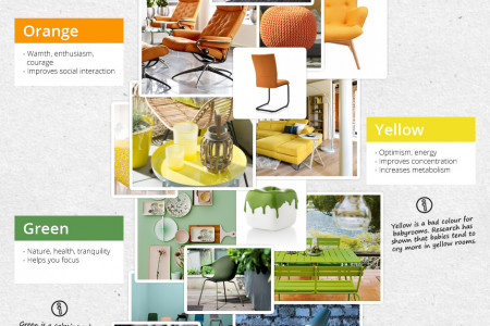 The Meaning of Colours Infographic