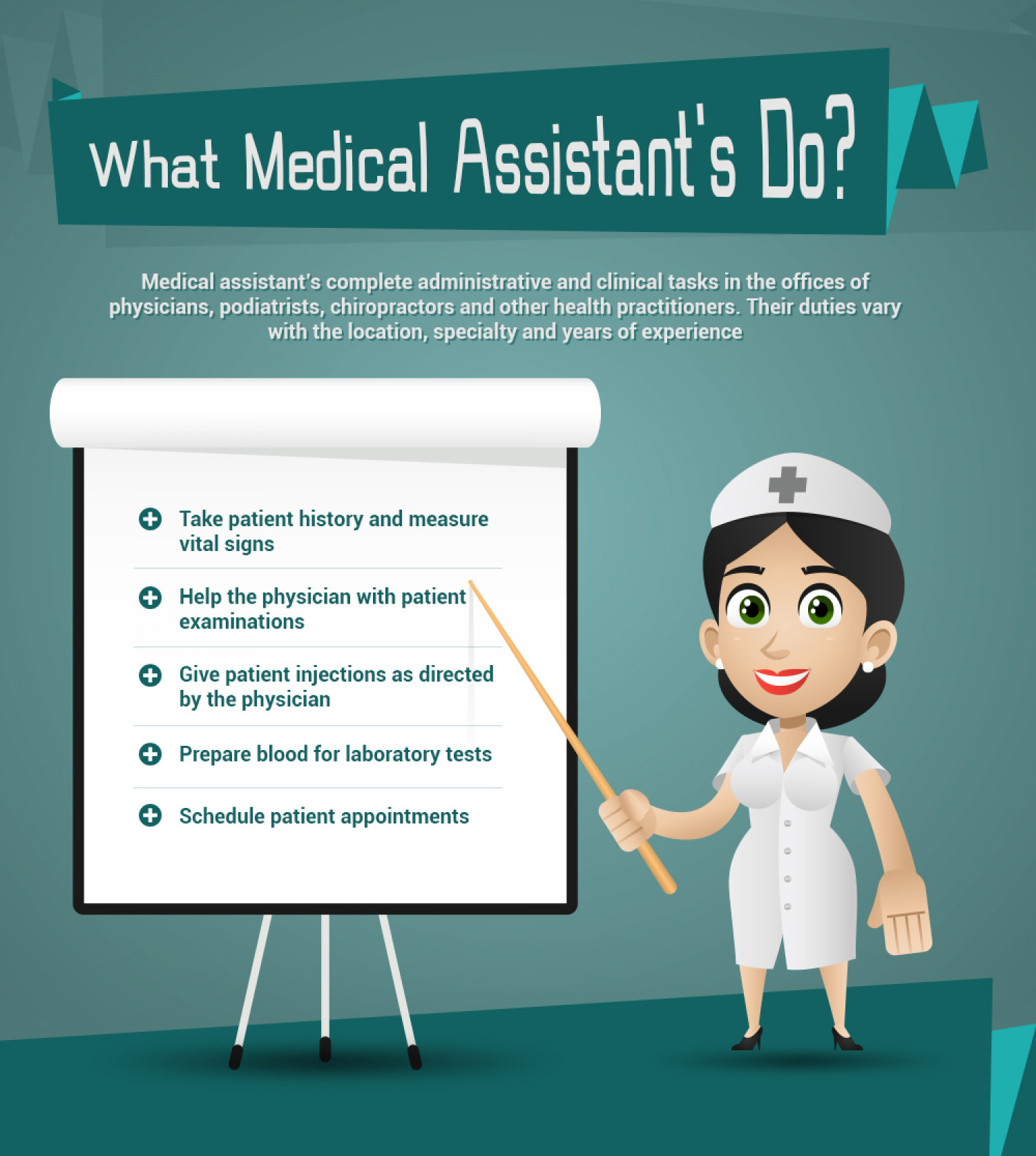 The Medical Assistant's Role Infographic