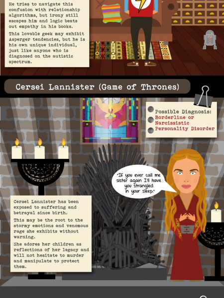 The Mental Health Of Your Favorite Fandom Infographic