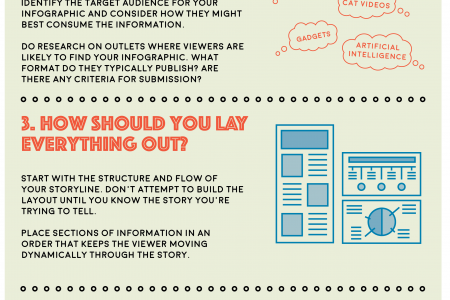 The Metagraphic: How to Infographic Infographic