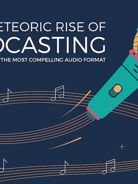 The Meteoric Rise of Podcasts - The Most Compelling Audio Format Infographic